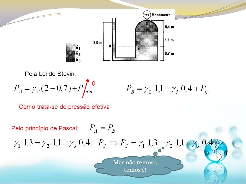 Pela Lei de Stevin: Pelo princípio de Pascal: 0 Como trata-se de pressão efetiva Mas não temos temos !
