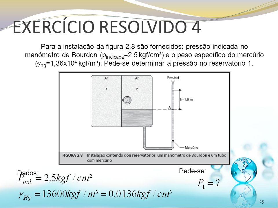 EXERCÍCIO RESOLVIDO 4 25 Para a instalação da figura 2.8 são fornecidos: pressão indicada no manômetro de Bourdon (p indicada =2,5 kgf/cm²) e o peso específico do mercúrio ( hg =1,36x10 4 kgf/m³).