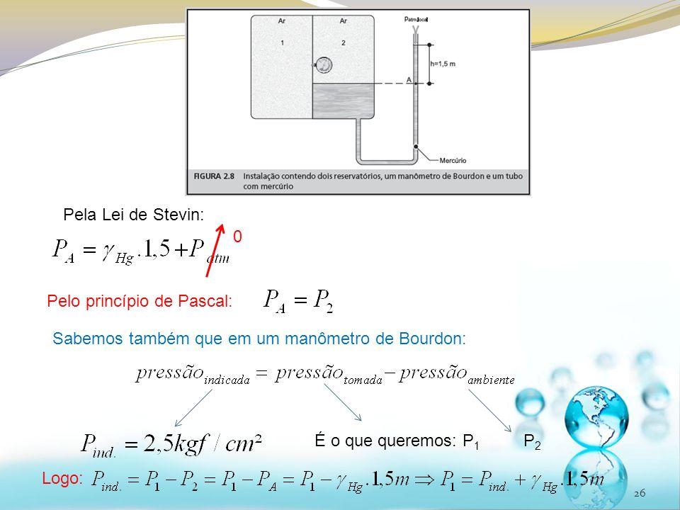 26 Pela Lei de Stevin: 0 Pelo princípio de Pascal: Sabemos também que em um manômetro de Bourdon: É o que queremos: P 1 P2P2 Logo: