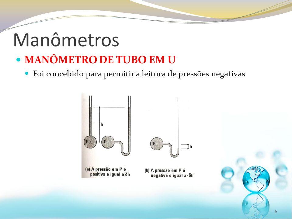 Manômetros MANÔMETRO DE TUBO EM U Foi concebido para permitir a leitura de pressões negativas 6