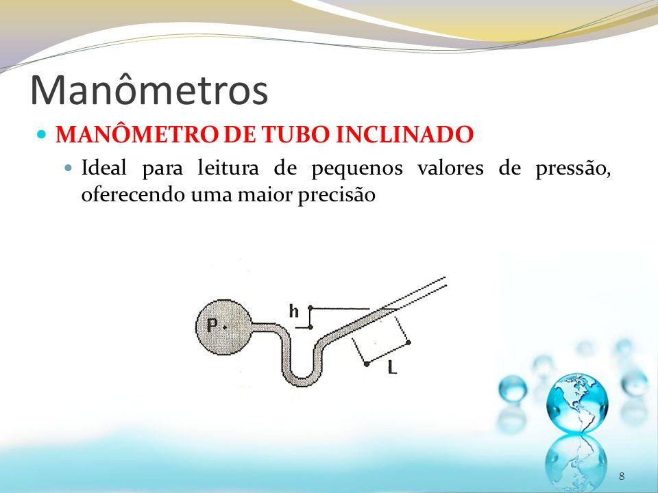 Manômetros MANÔMETRO DE TUBO INCLINADO Ideal para leitura de pequenos valores de pressão, oferecendo uma maior precisão 8