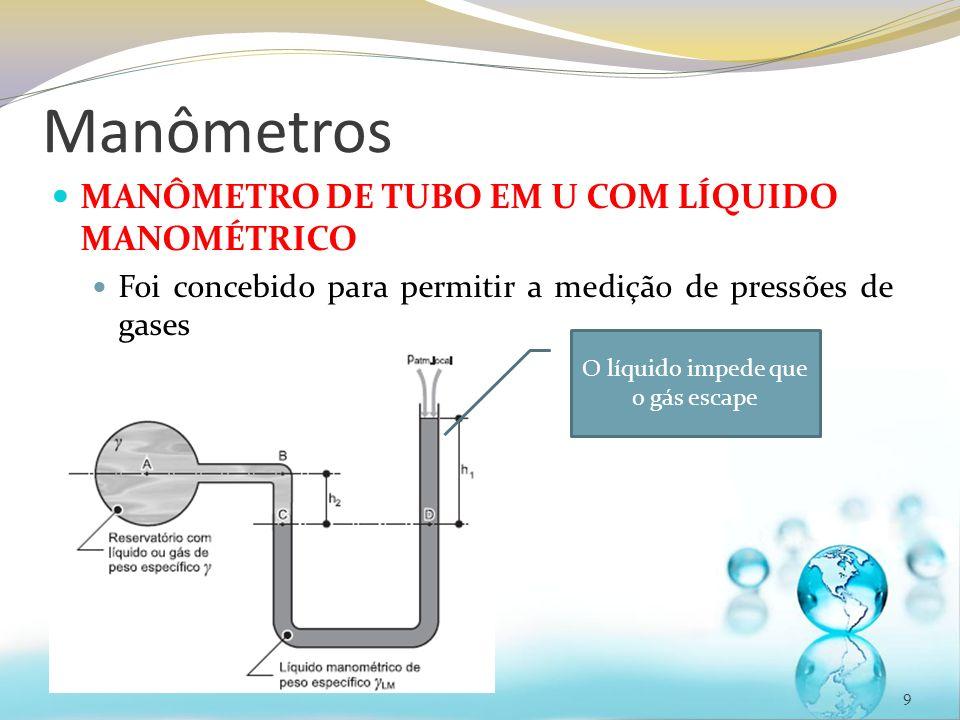 Manômetros MANÔMETRO DE TUBO EM U COM LÍQUIDO MANOMÉTRICO Foi concebido para permitir a medição de pressões de gases 9 O líquido impede que o gás escape