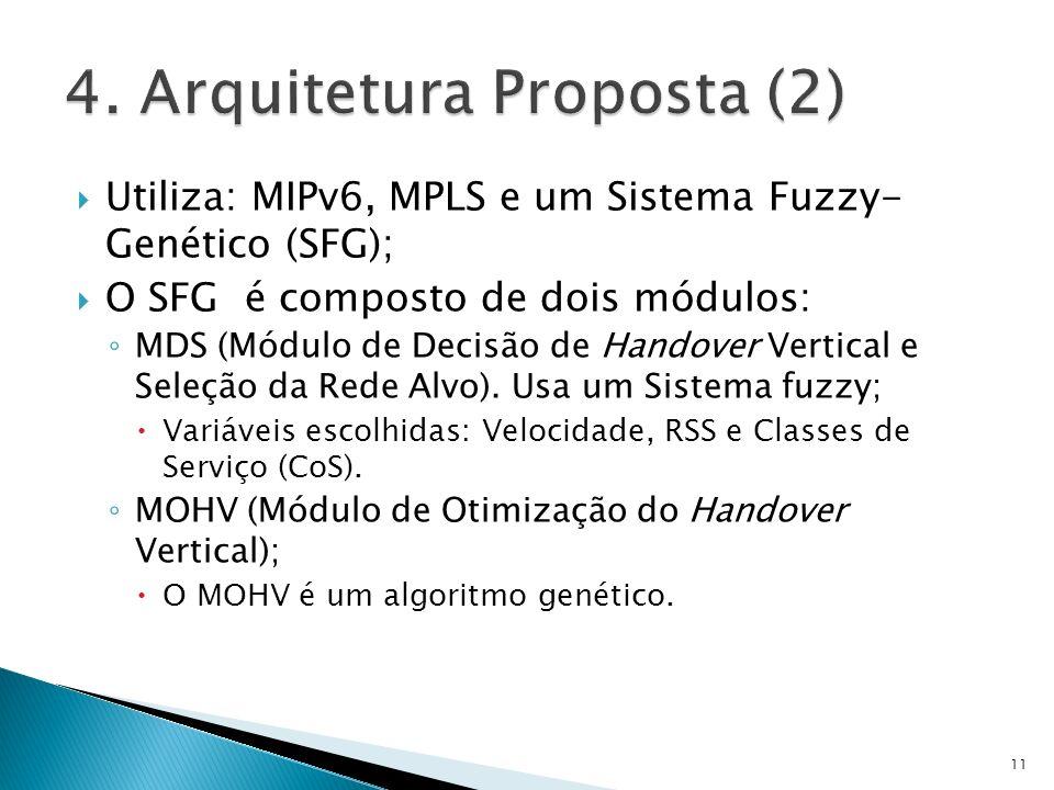 Utiliza: MIPv6, MPLS e um Sistema Fuzzy- Genético (SFG); O SFG é composto de dois módulos: MDS (Módulo de Decisão de Handover Vertical e Seleção da Re