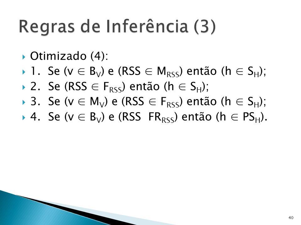 Otimizado (4): 1. Se (v B V ) e (RSS M RSS ) então (h S H ); 2.Se (RSS F RSS ) então (h S H ); 3.Se (v M V ) e (RSS F RSS ) então (h S H ); 4.Se (v B