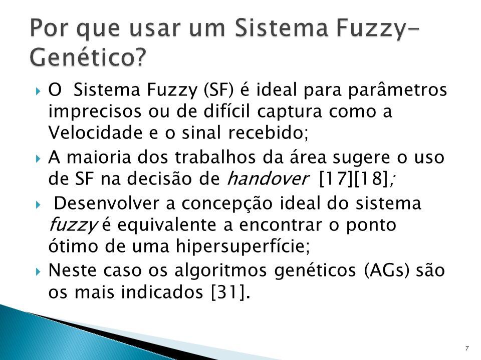 O Sistema Fuzzy (SF) é ideal para parâmetros imprecisos ou de difícil captura como a Velocidade e o sinal recebido; A maioria dos trabalhos da área su