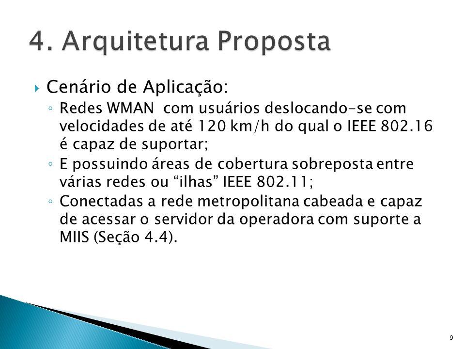 Cenário de Aplicação: Redes WMAN com usuários deslocando-se com velocidades de até 120 km/h do qual o IEEE 802.16 é capaz de suportar; E possuindo áre