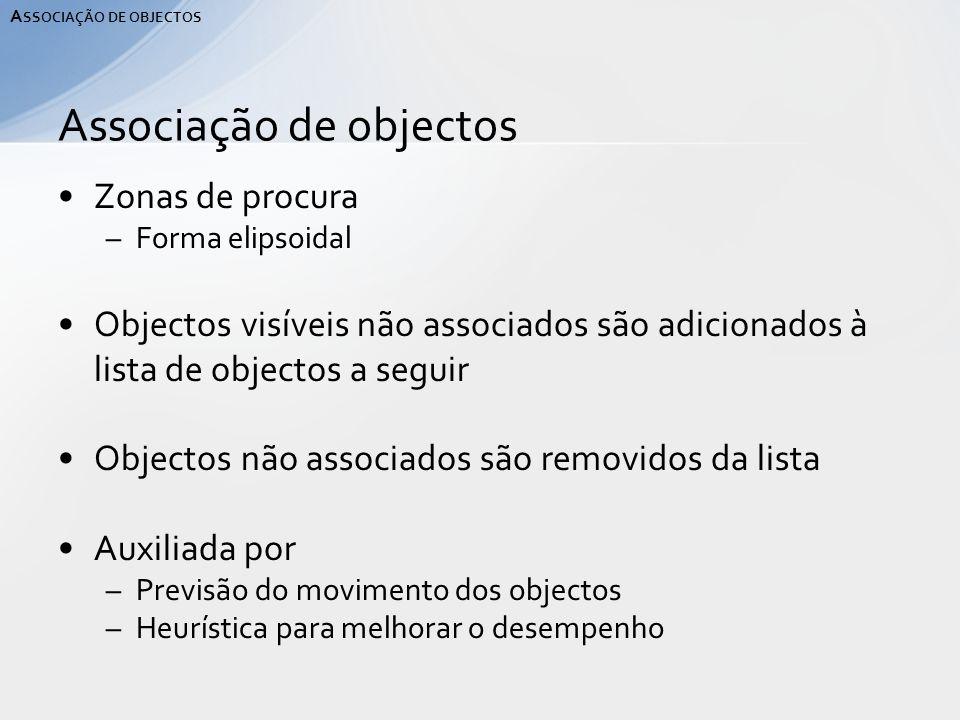 Zonas de procura –Forma elipsoidal Objectos visíveis não associados são adicionados à lista de objectos a seguir Objectos não associados são removidos da lista Auxiliada por –Previsão do movimento dos objectos –Heurística para melhorar o desempenho Associação de objectos A SSOCIAÇÃO DE OBJECTOS