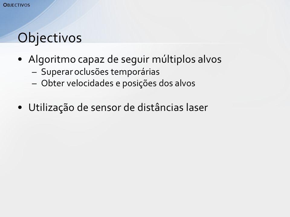 Algoritmo capaz de seguir múltiplos alvos –Superar oclusões temporárias –Obter velocidades e posições dos alvos Utilização de sensor de distâncias laser Objectivos O BJECTIVOS