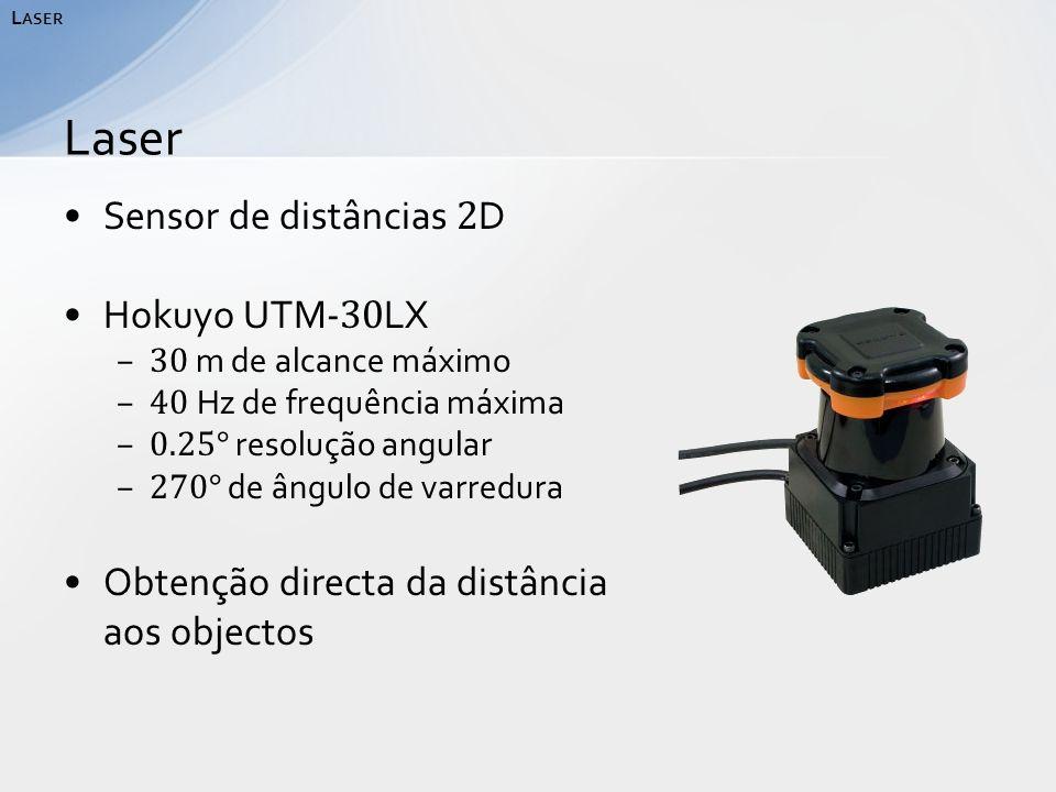 Sensor de distâncias 2 D Hokuyo UTM- 30 LX –30 m de alcance máximo –40 Hz de frequência máxima –0.25° resolução angular –270° de ângulo de varredura Obtenção directa da distância aos objectos Laser L ASER