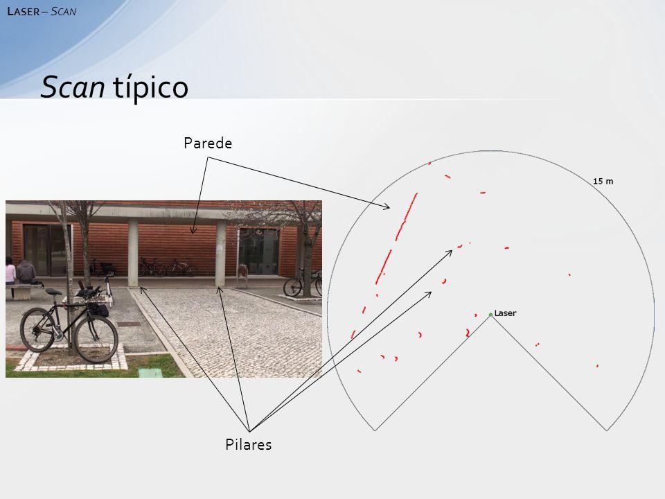Scan típico L ASER – S CAN Pilares Parede