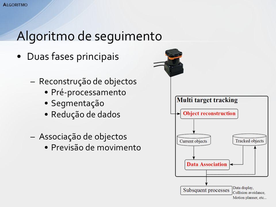 Duas fases principais –Reconstrução de objectos Pré-processamento Segmentação Redução de dados –Associação de objectos Previsão de movimento Algoritmo de seguimento A LGORITMO