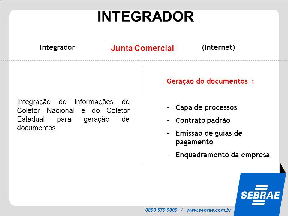0800 570 0800 / www.sebrae.com.br PROJETO INTEGRAR INTEGRADOR Integrador(Internet) Geração do documentos : -Capa de processos -Contrato padrão -Emissã