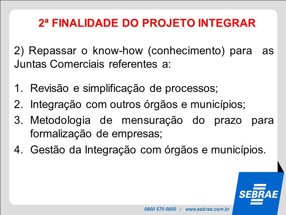 0800 570 0800 / www.sebrae.com.br 2ª FINALIDADE DO PROJETO INTEGRAR PROJETO INTEGRAR 2) Repassar o know-how (conhecimento) para as Juntas Comerciais r