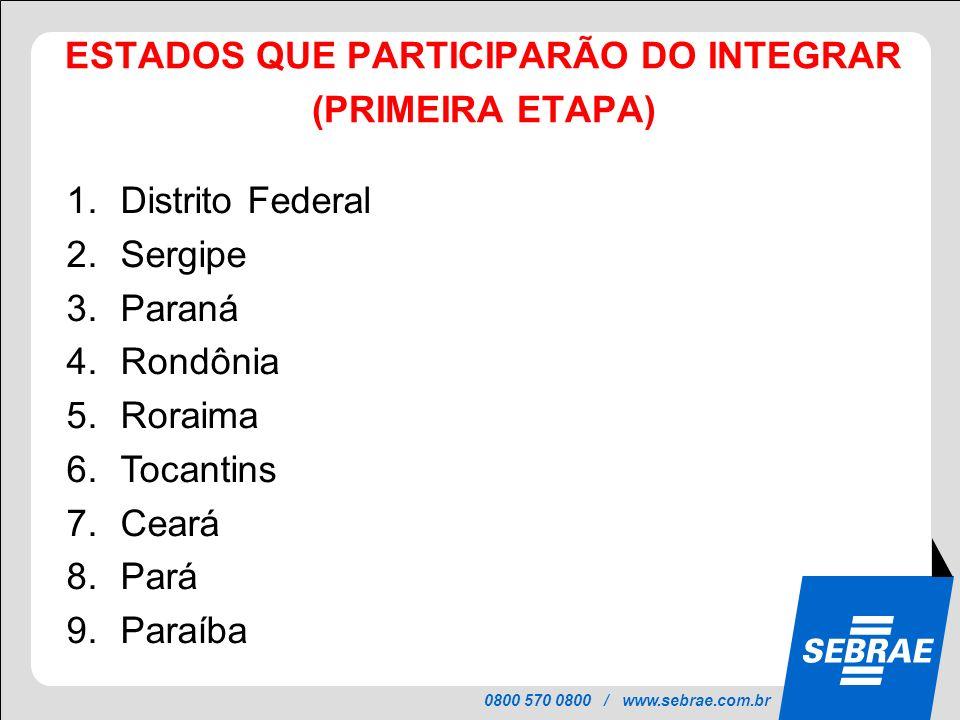 0800 570 0800 / www.sebrae.com.br PROJETO INTEGRAR ESTADOS QUE PARTICIPARÃO DO INTEGRAR (PRIMEIRA ETAPA) 1.Distrito Federal 2.Sergipe 3.Paraná 4.Rondô