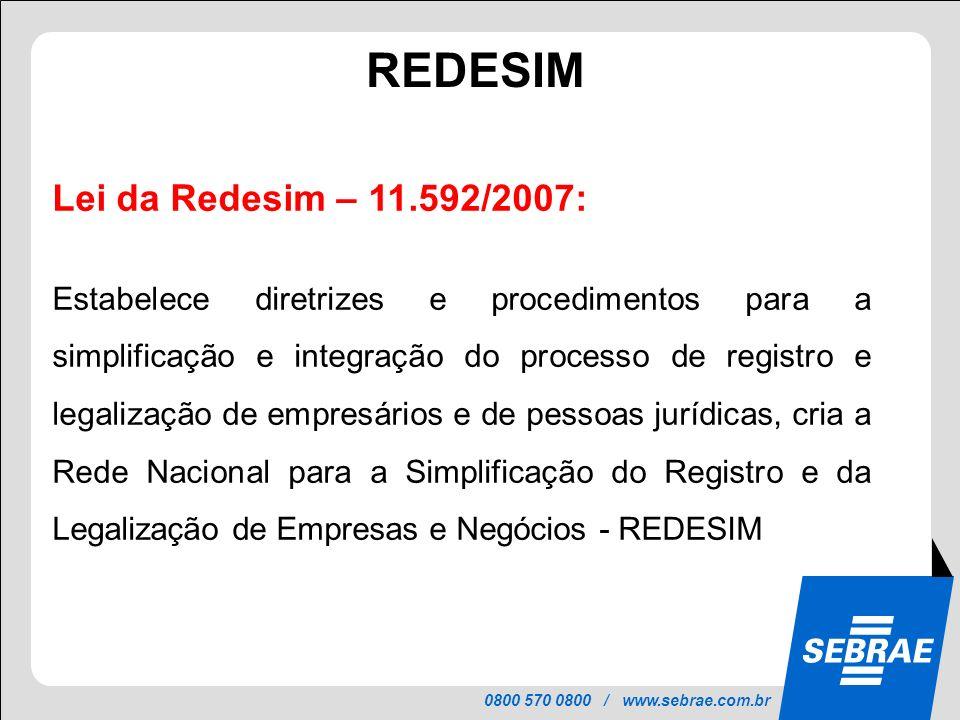 0800 570 0800 / www.sebrae.com.br PROJETO INTEGRAR REDESIM Lei da Redesim – 11.592/2007: Estabelece diretrizes e procedimentos para a simplificação e
