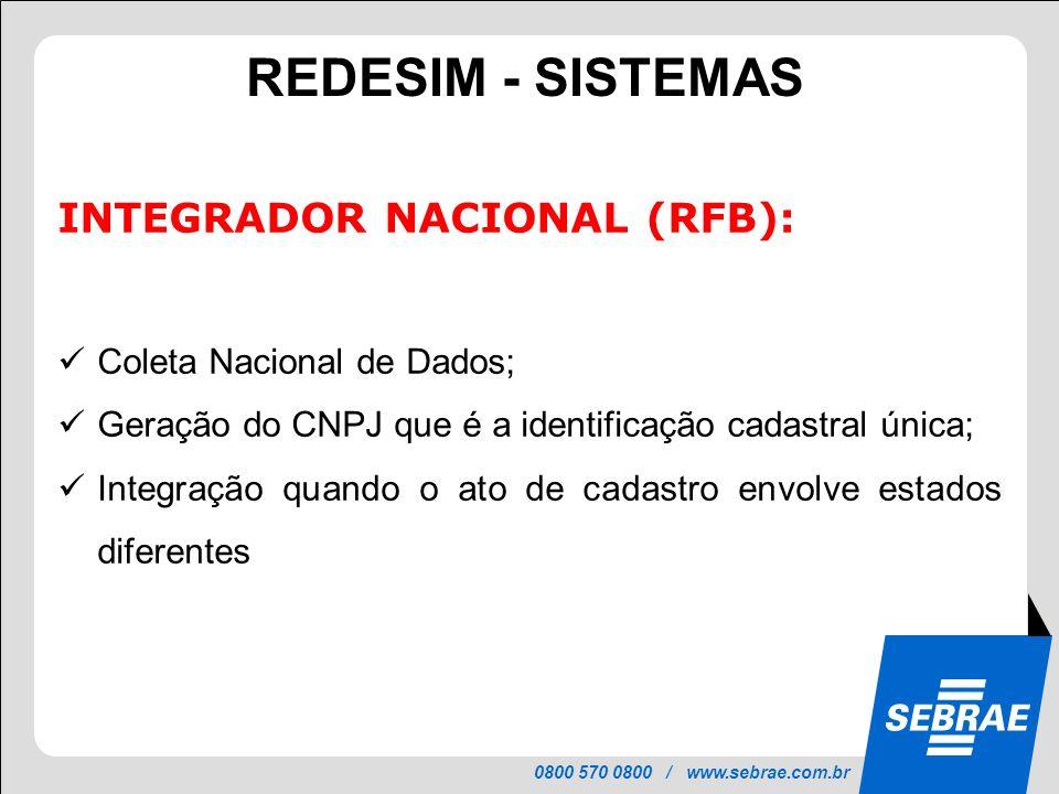 0800 570 0800 / www.sebrae.com.br PROJETO INTEGRAR REDESIM - SISTEMAS INTEGRADOR NACIONAL (RFB): Coleta Nacional de Dados; Geração do CNPJ que é a ide