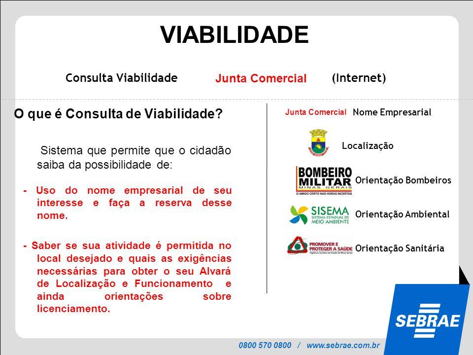 0800 570 0800 / www.sebrae.com.br PROJETO INTEGRAR VIABILIDADE Consulta Viabilidade(Internet) Nome Empresarial Localização Orientação Bombeiros Orient