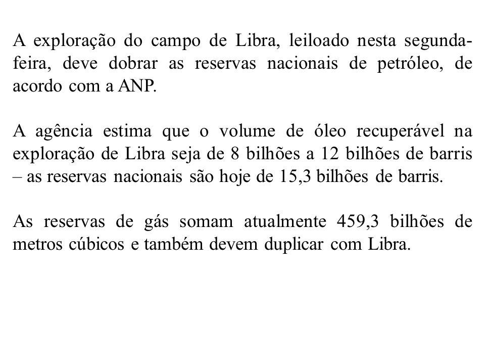 A exploração do campo de Libra, leiloado nesta segunda- feira, deve dobrar as reservas nacionais de petróleo, de acordo com a ANP. A agência estima qu
