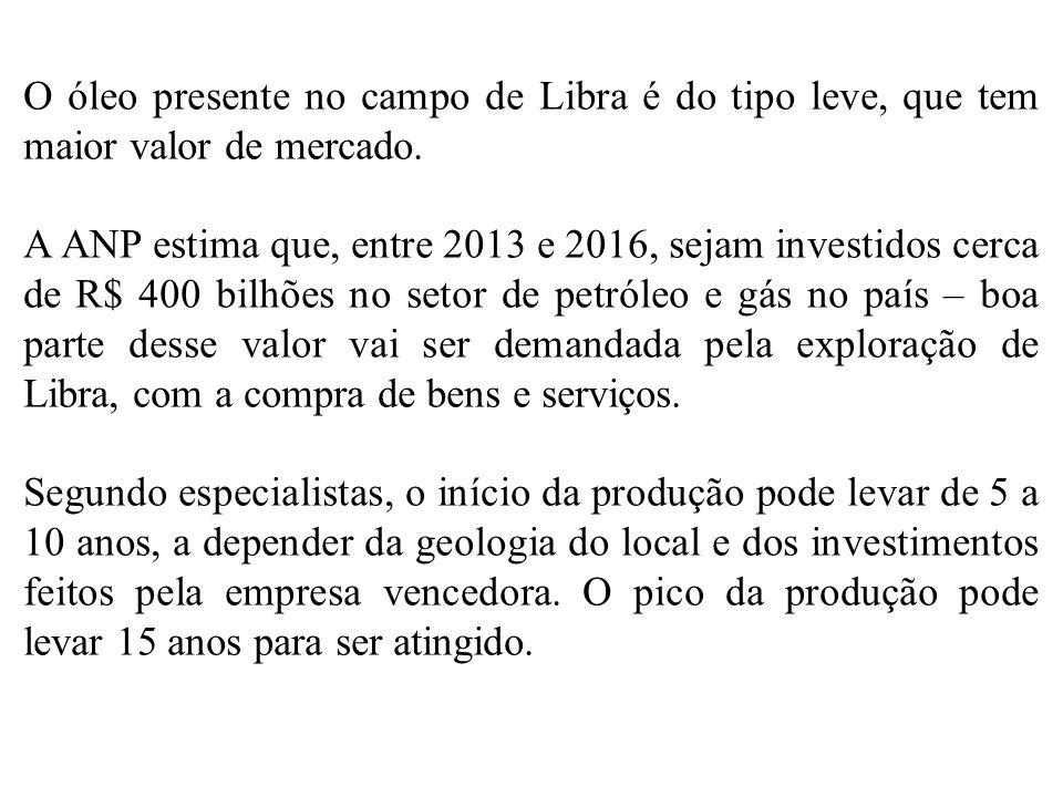 O óleo presente no campo de Libra é do tipo leve, que tem maior valor de mercado. A ANP estima que, entre 2013 e 2016, sejam investidos cerca de R$ 40