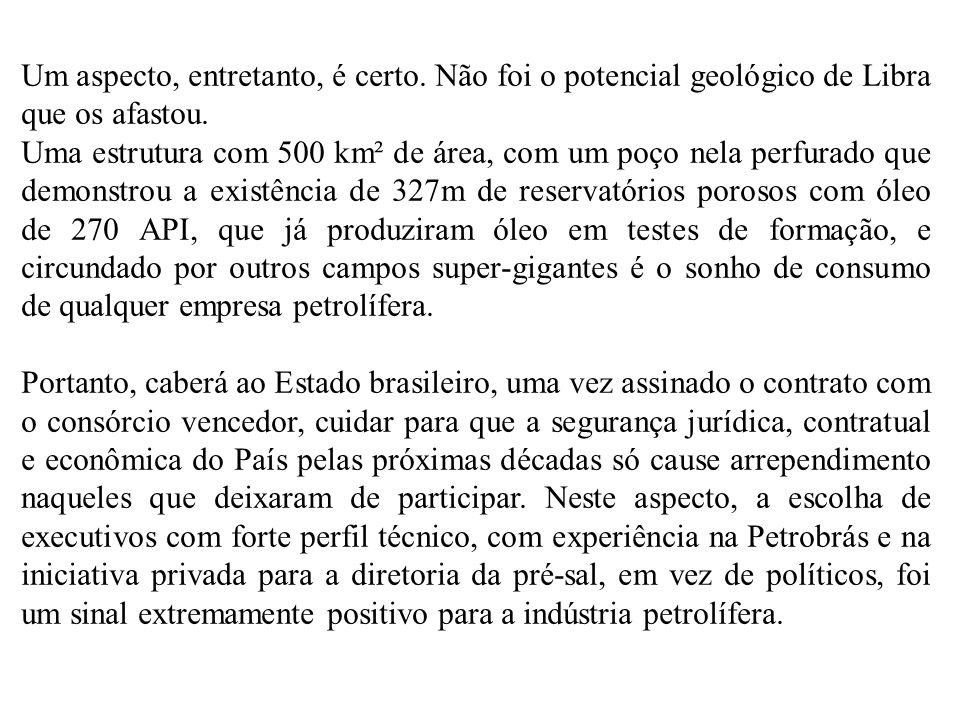 O campo de Libra fica na chamada Bacia de Santos, a cerca de 170 quilômetros do litoral do estado do Rio de Janeiro.