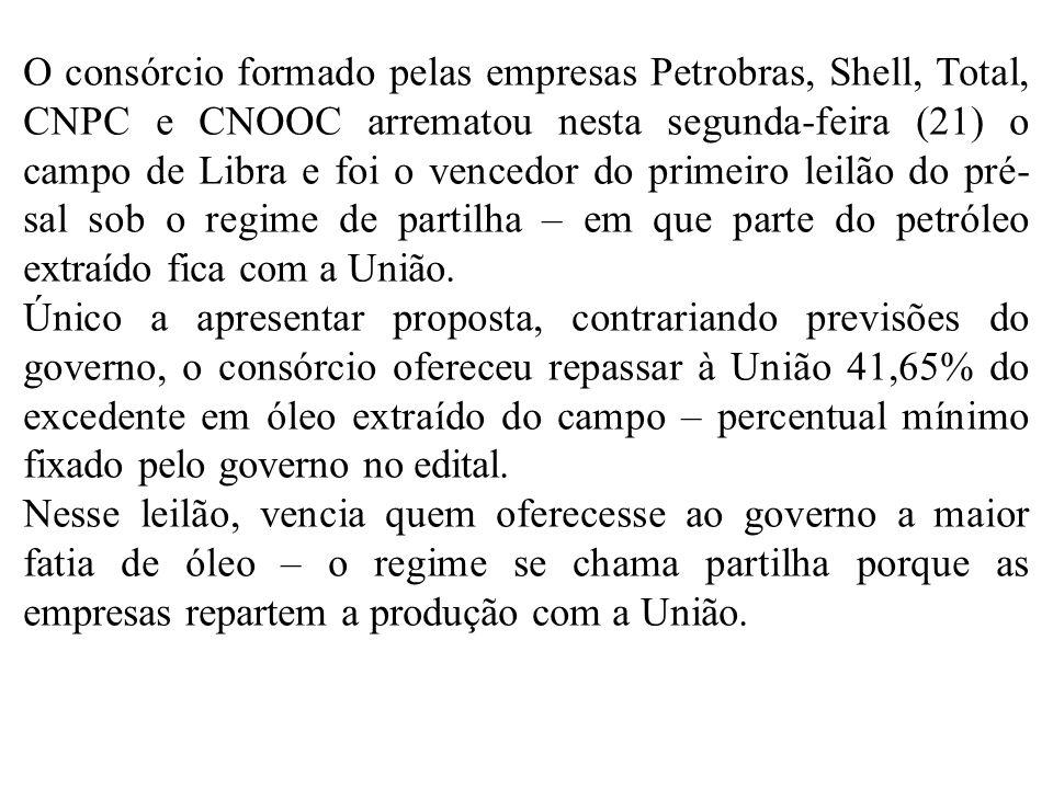 O consórcio formado pelas empresas Petrobras, Shell, Total, CNPC e CNOOC arrematou nesta segunda-feira (21) o campo de Libra e foi o vencedor do prime