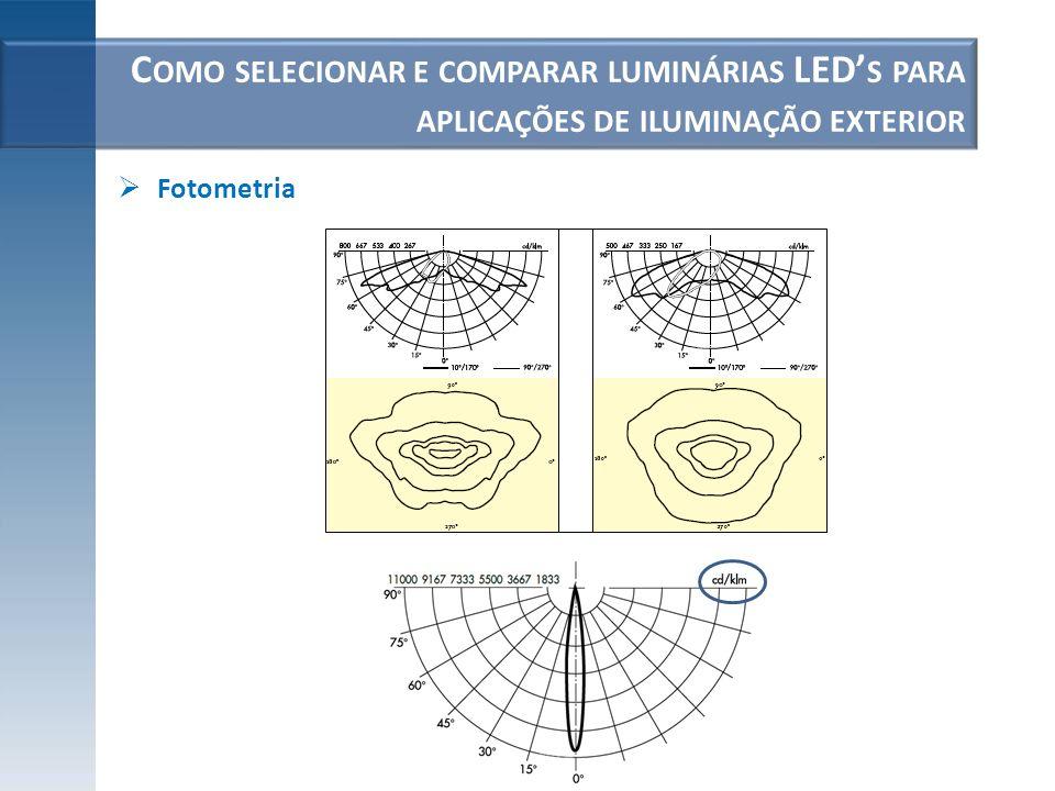 C OMO SELECIONAR E COMPARAR LUMINÁRIAS LED S PARA APLICAÇÕES DE ILUMINAÇÃO EXTERIOR Fotometria
