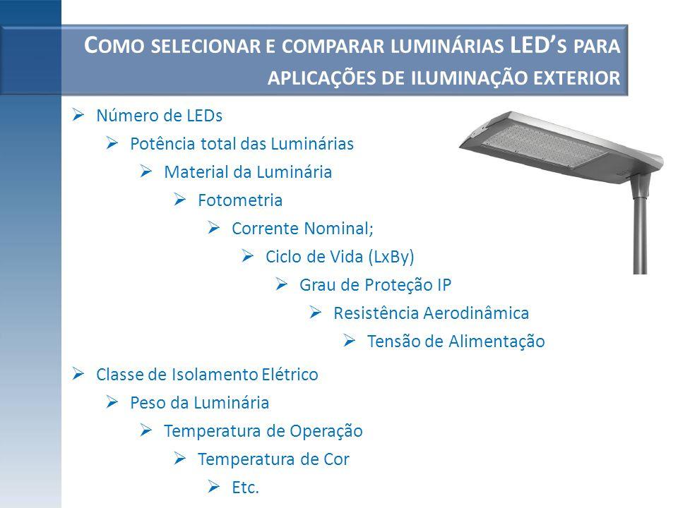 C OMO SELECIONAR E COMPARAR LUMINÁRIAS LED S PARA APLICAÇÕES DE ILUMINAÇÃO EXTERIOR Número de LEDs Potência total das Luminárias Material da Luminária