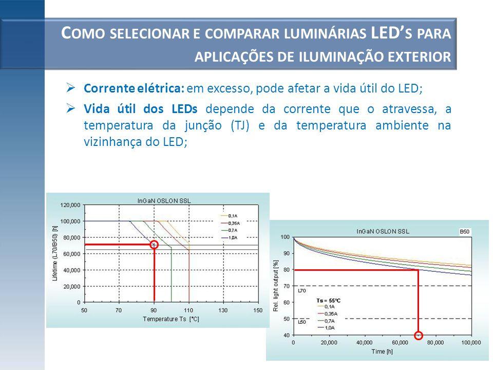 C OMO SELECIONAR E COMPARAR LUMINÁRIAS LED S PARA APLICAÇÕES DE ILUMINAÇÃO EXTERIOR Corrente elétrica: em excesso, pode afetar a vida útil do LED; Vid