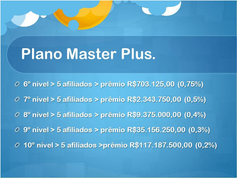 Plano Master Plus.