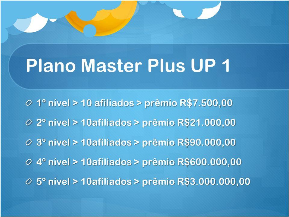 Plano Master Plus UP 1 1º nível > 10 afiliados > prêmio R$7.500,00 2º nível > 10afiliados > prêmio R$21.000,00 3º nível > 10afiliados > prêmio R$90.000,00 4º nível > 10afiliados > prêmio R$600.000,00 5º nível > 10afiliados > prêmio R$3.000.000,00