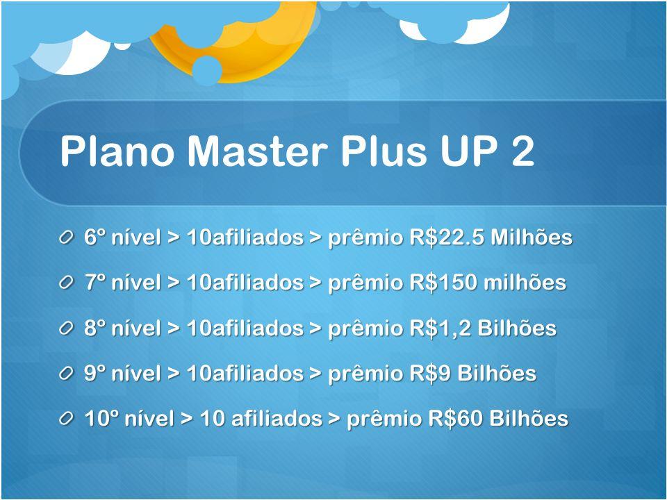 Plano Master Plus UP 2 6º nível > 10afiliados > prêmio R$22.5 Milhões 7º nível > 10afiliados > prêmio R$150 milhões 8º nível > 10afiliados > prêmio R$1,2 Bilhões 9º nível > 10afiliados > prêmio R$9 Bilhões 10º nível > 10 afiliados > prêmio R$60 Bilhões