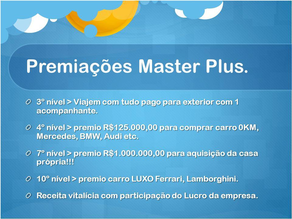 Premiações Master Plus.3º nível > Viajem com tudo pago para exterior com 1 acompanhante.