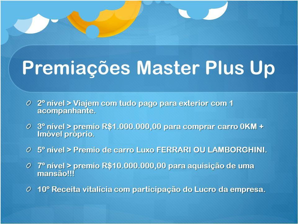 Premiações Master Plus Up 2º nível > Viajem com tudo pago para exterior com 1 acompanhante.