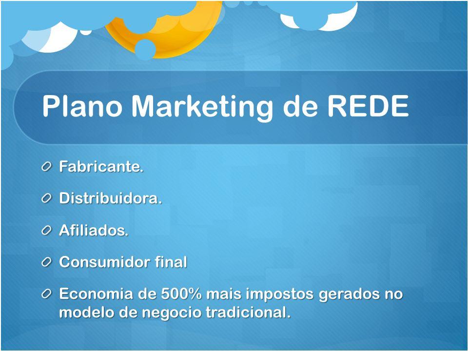 Plano Marketing de REDE Fabricante.Distribuidora.Afiliados.