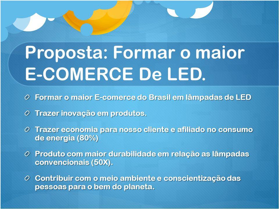 Proposta: Formar o maior E-COMERCE De LED.