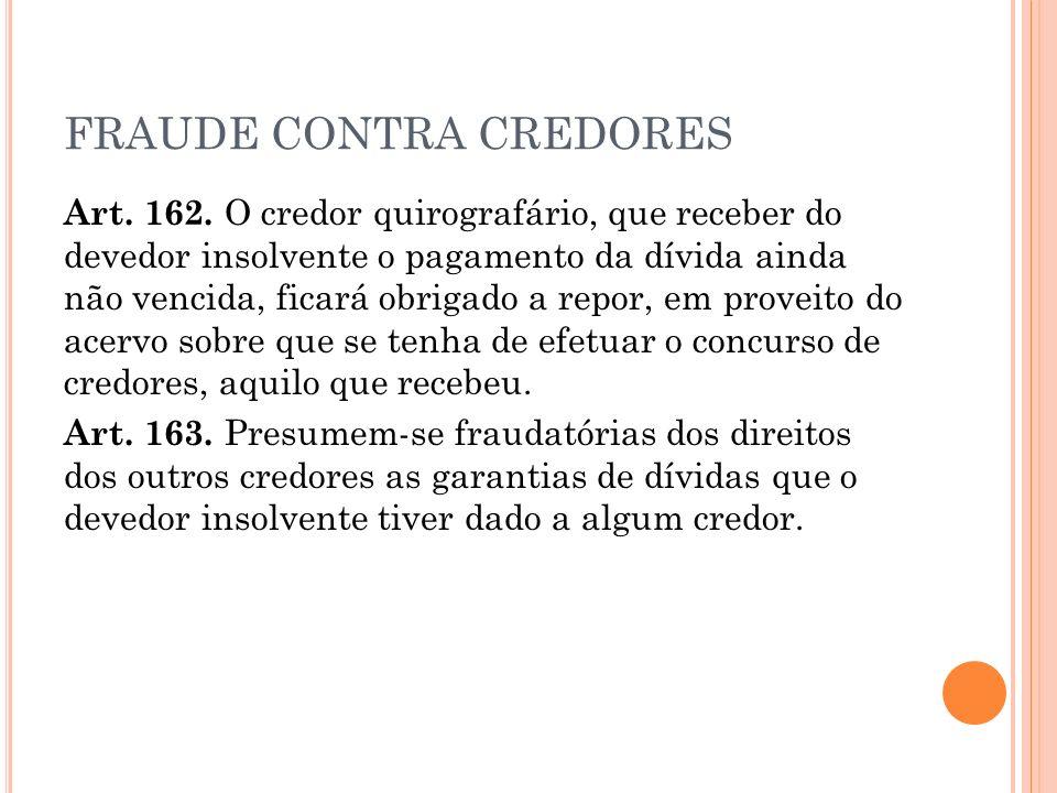 FRAUDE CONTRA CREDORES Art.162.
