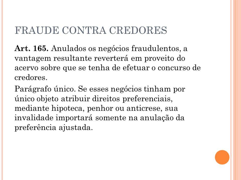 FRAUDE CONTRA CREDORES Art.165.