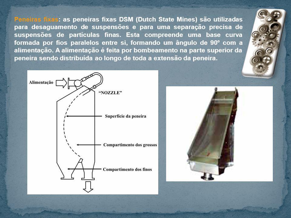 Peneiras fixas: as peneiras fixas DSM (Dutch State Mines) são utilizadas para desaguamento de suspensões e para uma separação precisa de suspensões de
