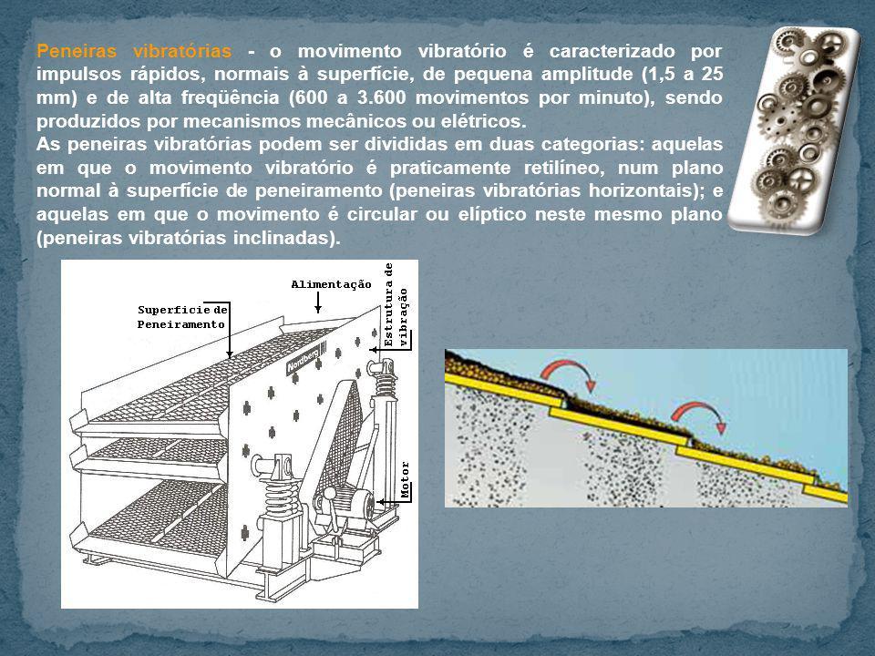 Peneiras vibratórias - o movimento vibratório é caracterizado por impulsos rápidos, normais à superfície, de pequena amplitude (1,5 a 25 mm) e de alta