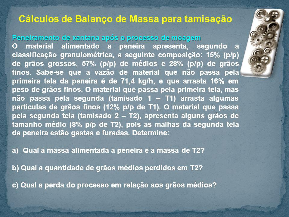 Cálculos de Balanço de Massa para tamisação Peneiramento de xantana após o processo de moagem O material alimentado a peneira apresenta, segundo a cla