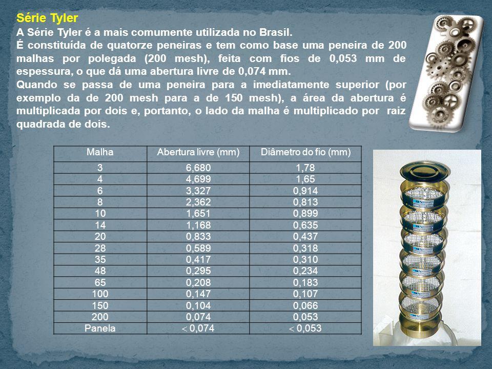 Série Tyler A Série Tyler é a mais comumente utilizada no Brasil. É constituída de quatorze peneiras e tem como base uma peneira de 200 malhas por pol
