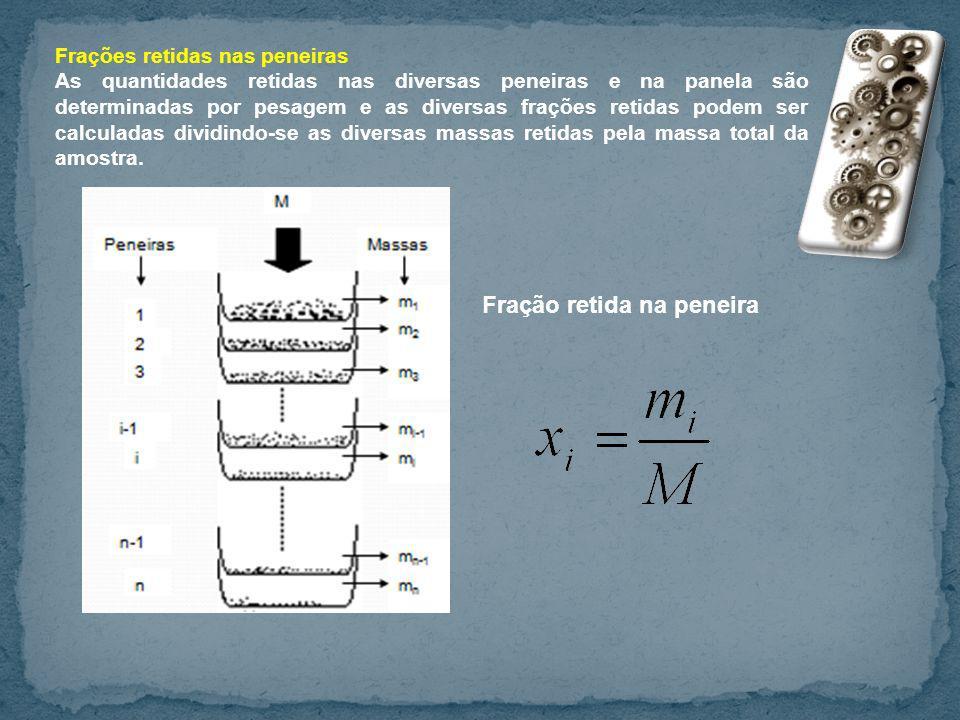 Frações retidas nas peneiras As quantidades retidas nas diversas peneiras e na panela são determinadas por pesagem e as diversas frações retidas podem