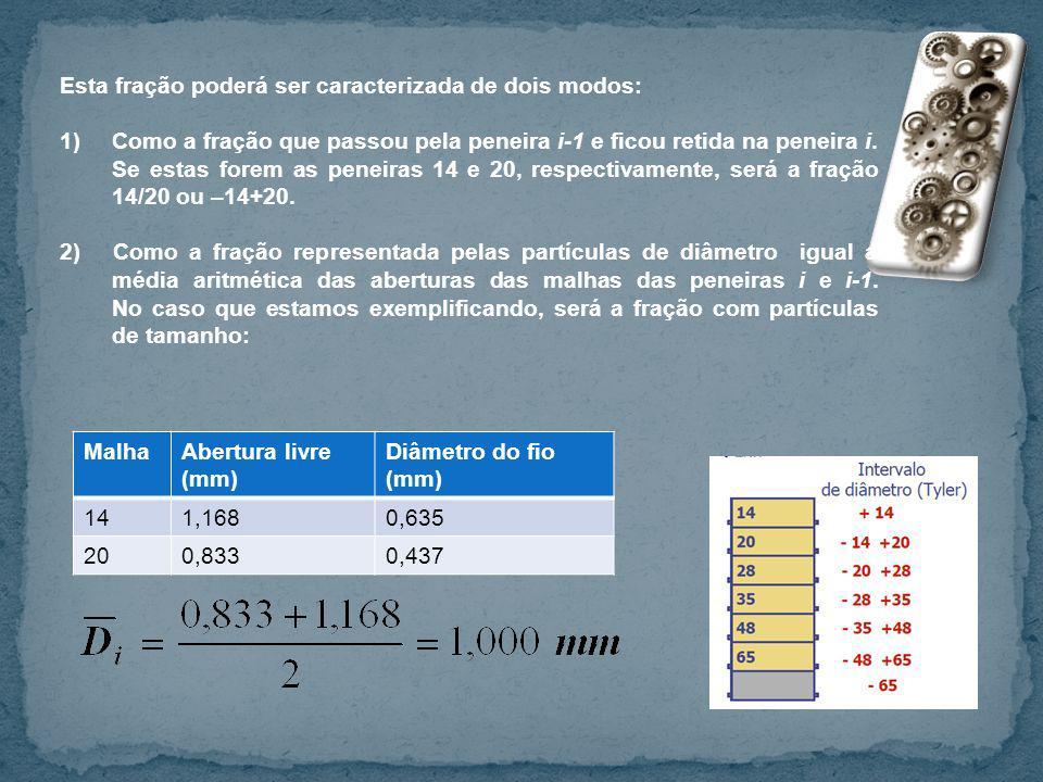 Cálculo de Eficiência de Peneiramento A eficiência de peneiramento é a qualidade de separação que a peneira nos fornece.