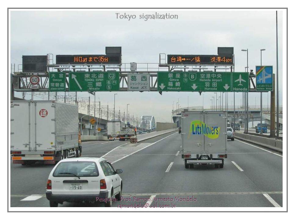 Tokyo signalization Pesquisa: Prof. Ramon Armesto Mondelo ramondelo@uol.com.br