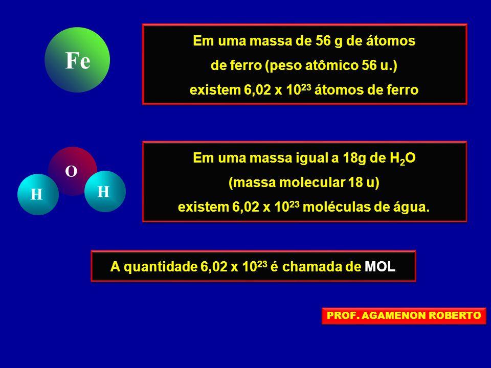 Em uma massa de 56 g de átomos de ferro (peso atômico 56 u.) existem 6,02 x 10 23 átomos de ferro Em uma massa de 56 g de átomos de ferro (peso atômico 56 u.) existem 6,02 x 10 23 átomos de ferro Fe Em uma massa igual a 18g de H 2 O (massa molecular 18 u) existem 6,02 x 10 23 moléculas de água.