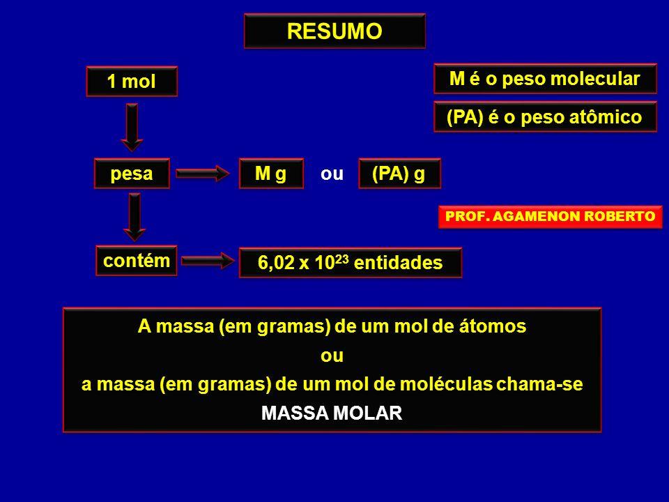 6,02 x 10 23 entidades M g 1 mol ou pesa (PA) g contém RESUMO M é o peso molecular (PA) é o peso atômico A massa (em gramas) de um mol de átomos ou a