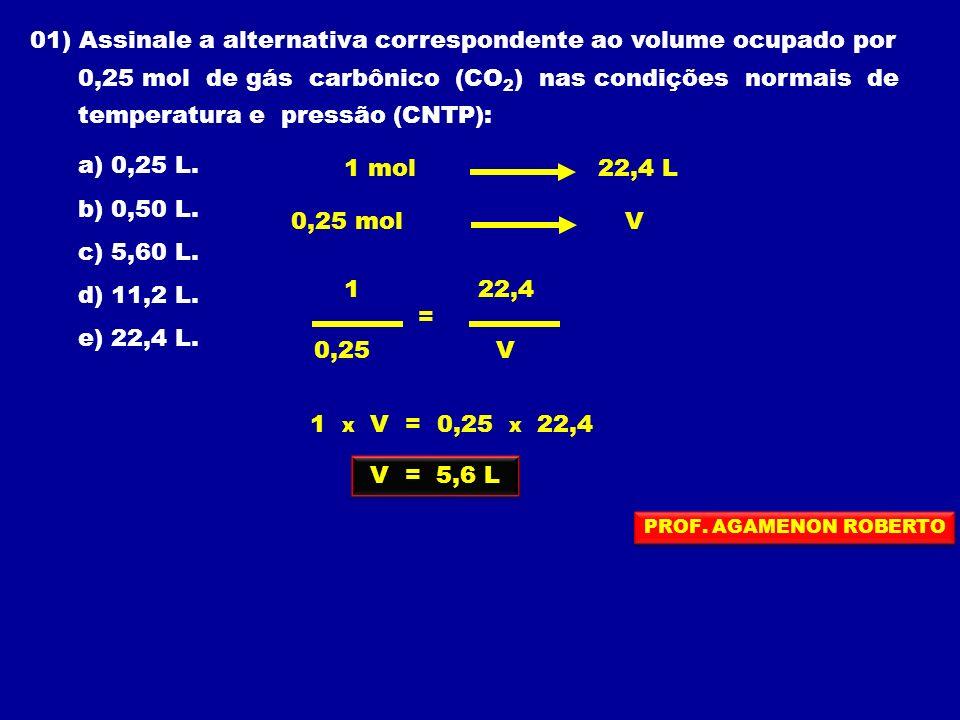 01) Assinale a alternativa correspondente ao volume ocupado por 0,25 mol de gás carbônico (CO 2 ) nas condições normais de temperatura e pressão (CNTP