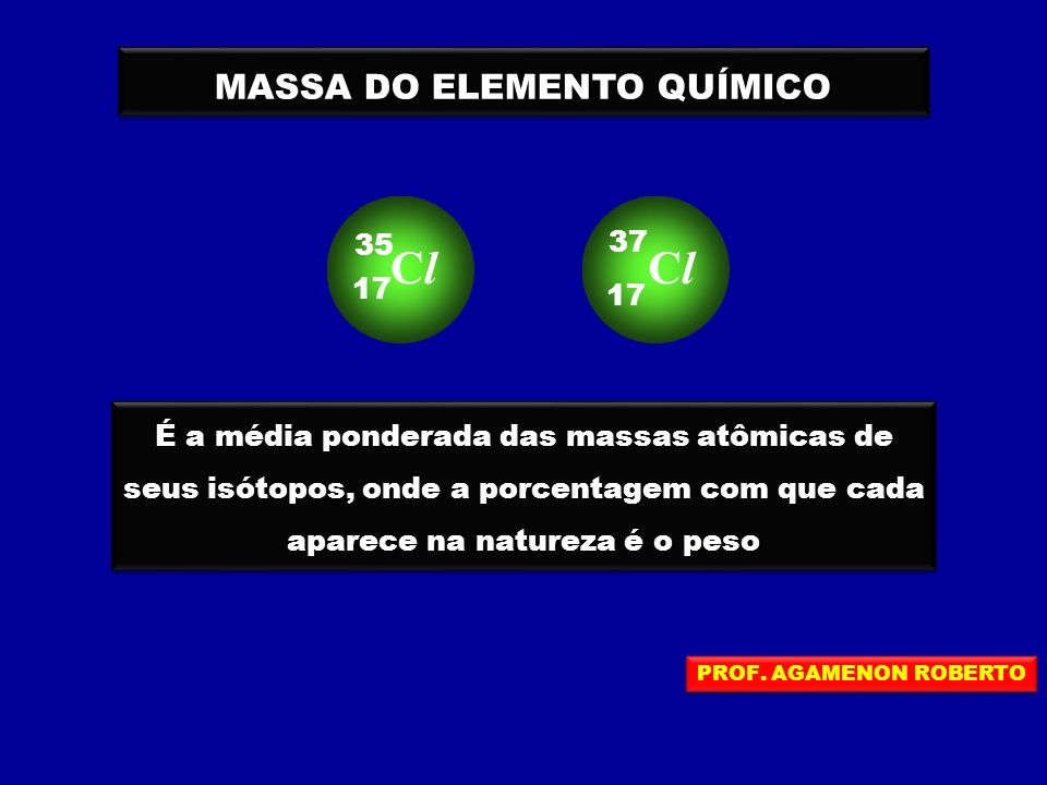 MASSA DO ELEMENTO QUÍMICO É a média ponderada das massas atômicas de seus isótopos, onde a porcentagem com que cada aparece na natureza é o peso ClCl