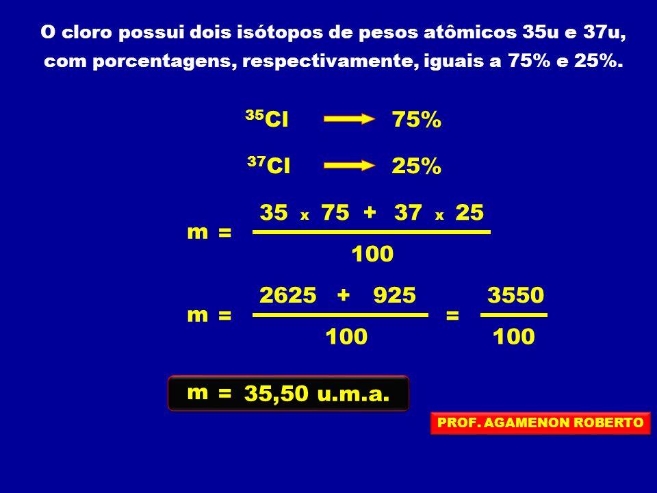 O cloro possui dois isótopos de pesos atômicos 35u e 37u, com porcentagens, respectivamente, iguais a 75% e 25%. 35 Cl75% 37 Cl25% 100 35 x 75+37 x 25