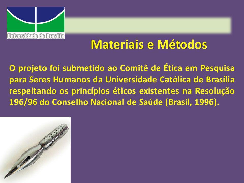 Materiais e Métodos O projeto foi submetido ao Comitê de Ética em Pesquisa para Seres Humanos da Universidade Católica de Brasília respeitando os prin